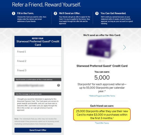 Starwood American Express Refer A Friend