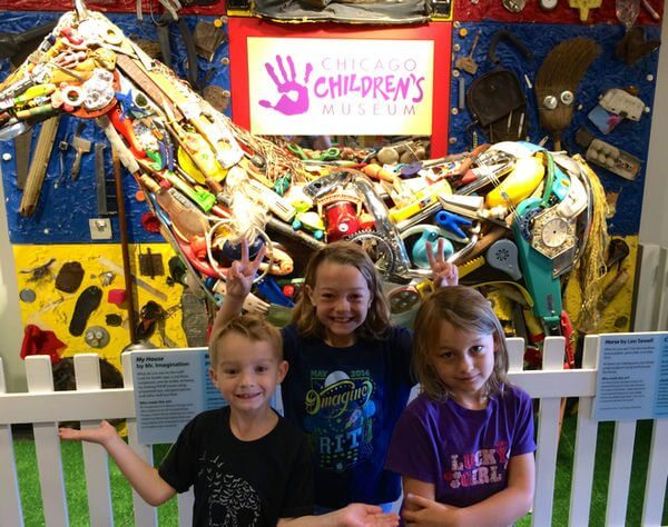 Childrens Museum Coupons