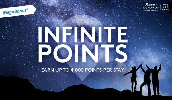 The 50,000 Marriott Points Winner is…