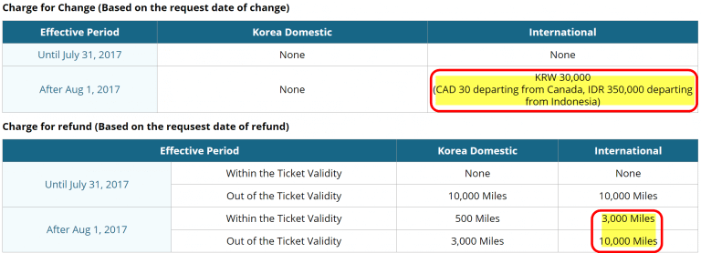 Ultimate Guide To Korean Air Miles Part 7 6 Expert Korean Air Tips And Tricks 4 Saves A Ton Of Money