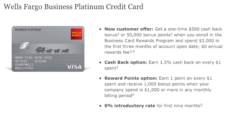 Wells Fargo Customers Can Get a $500+ Bonus With This Small