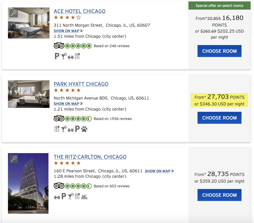 can you book a hotel at 18 in chicago