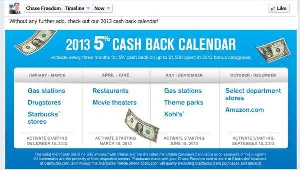 Chase Freedom 2013 5X Ultimate Rewards Points (or 5% Cash Back) Category Bonuses Announced!