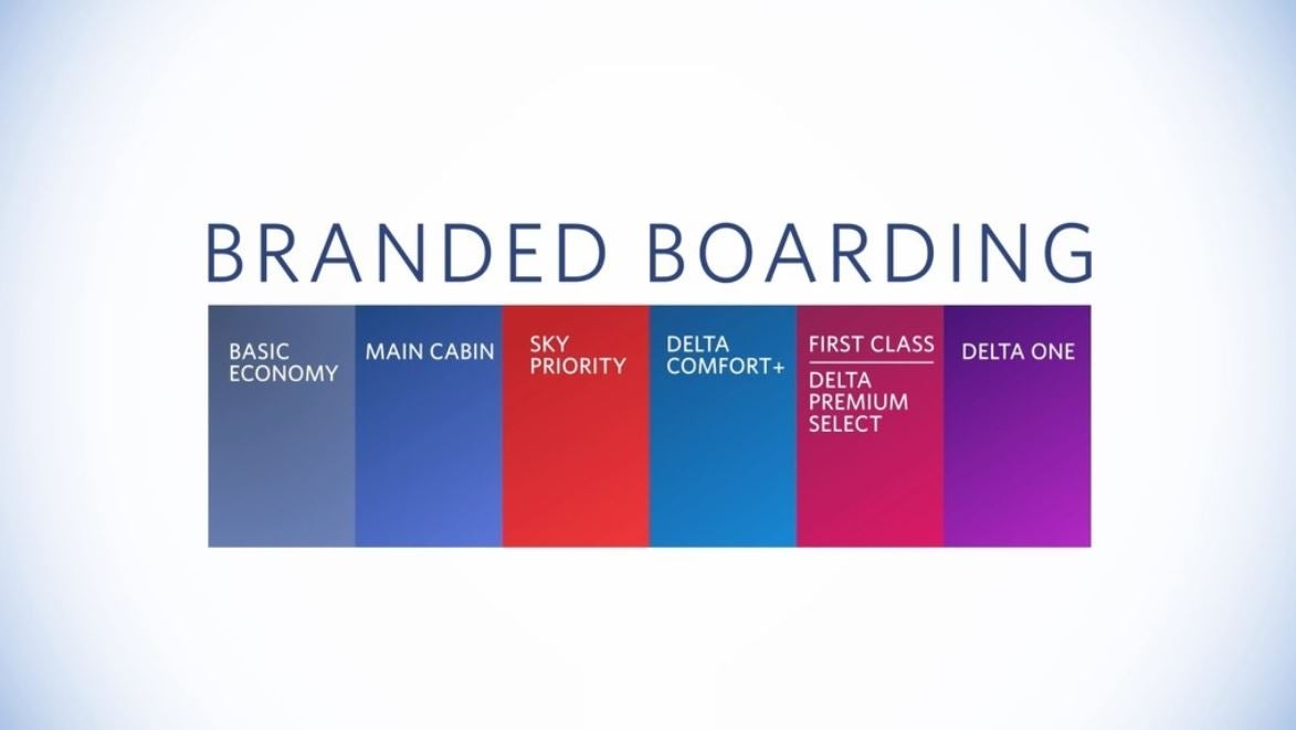 3 Things You Need To Know About Delta's New Boarding Process