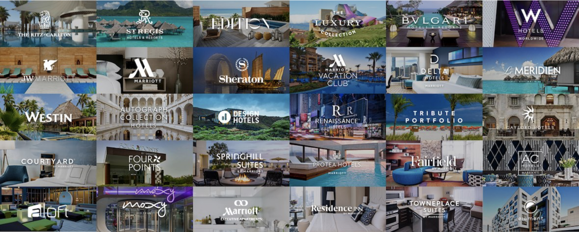 Will Your Favorite Marriott Brand Survive the Next 24 Months?