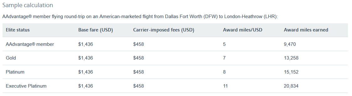 All the Ways to Earn American Airlines AAdvantage Miles in 2018